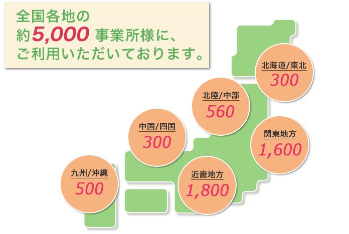 ナーシングネットプラスワン導入実績。全国5000事業所様にご利用いただいています。