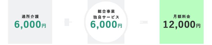 bg-price-3_01
